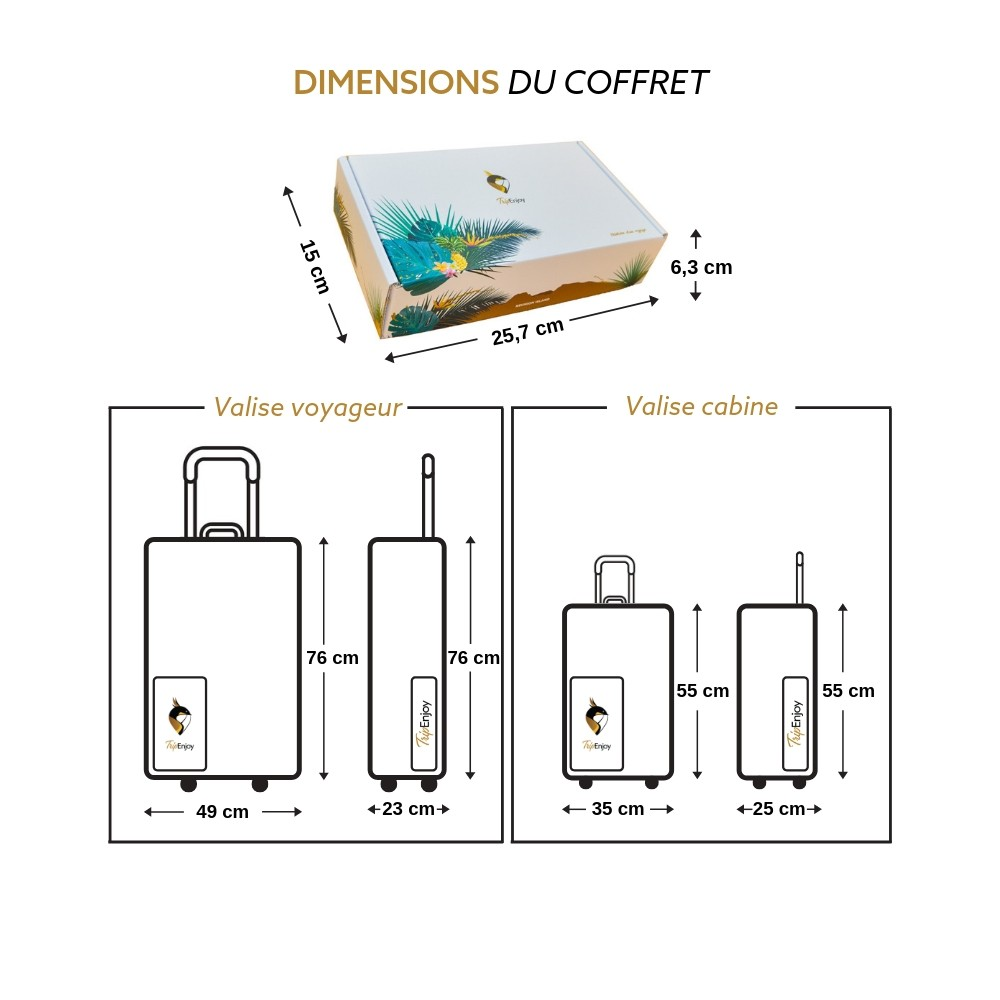 Dimensions coffret