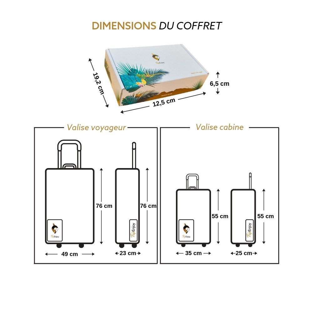 Dimension coffret
